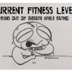 Current Fitness Level